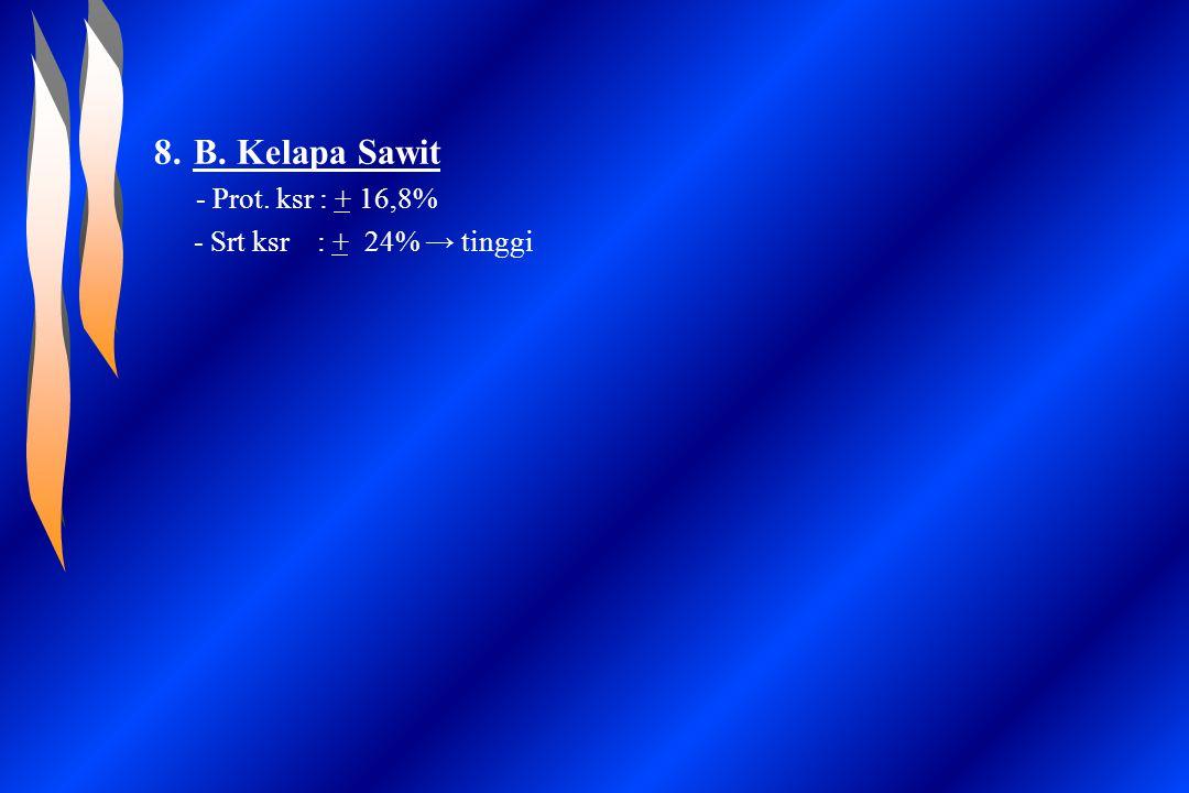 B. Kelapa Sawit - Prot. ksr : + 16,8% - Srt ksr : + 24% → tinggi