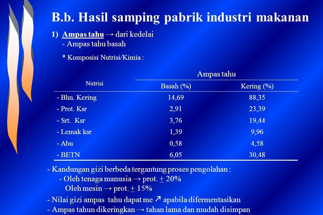 B.b. Hasil samping pabrik industri makanan