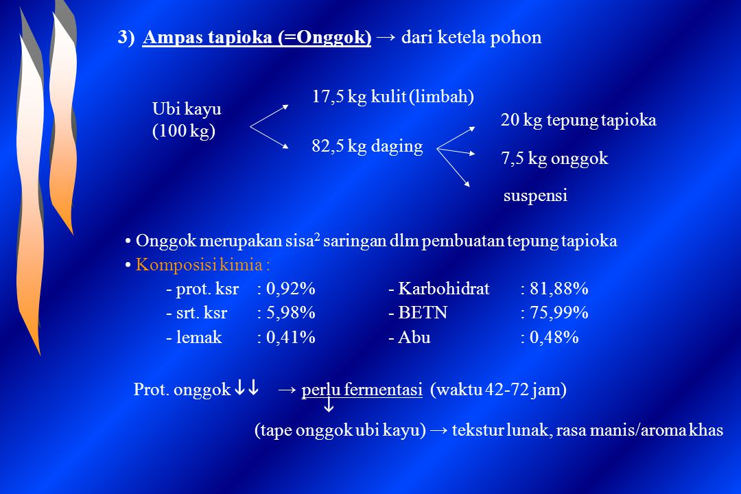Ampas tapioka (=Onggok) → dari ketela pohon