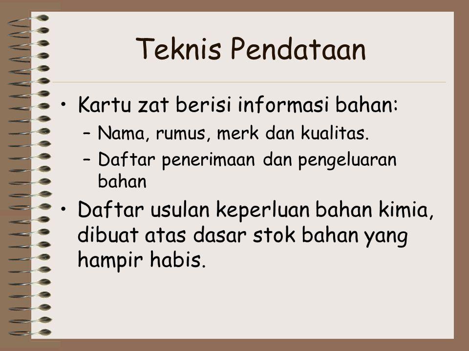 Teknis Pendataan Kartu zat berisi informasi bahan: