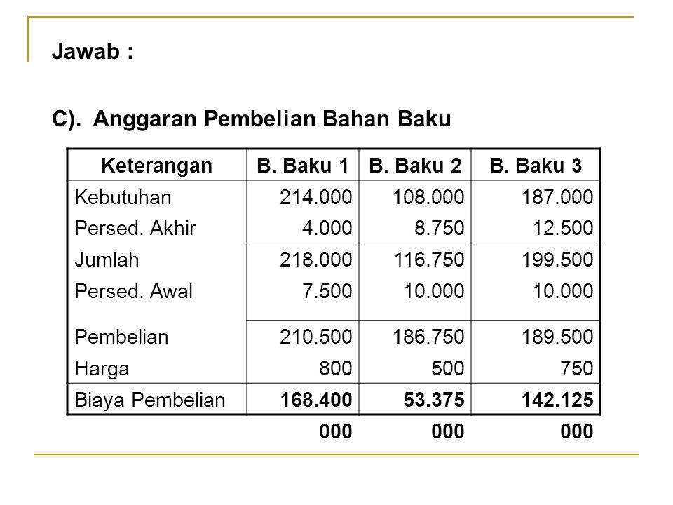 C). Anggaran Pembelian Bahan Baku