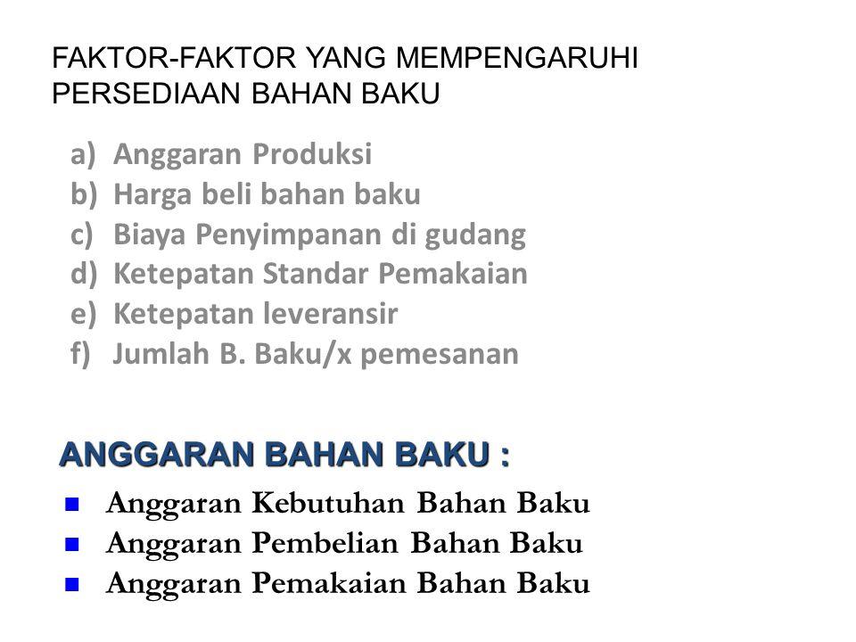 FAKTOR-FAKTOR YANG MEMPENGARUHI PERSEDIAAN BAHAN BAKU