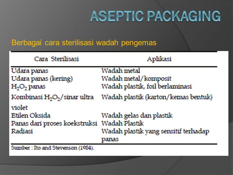 ASEPTIC PACKAGING Berbagai cara sterilisasi wadah pengemas
