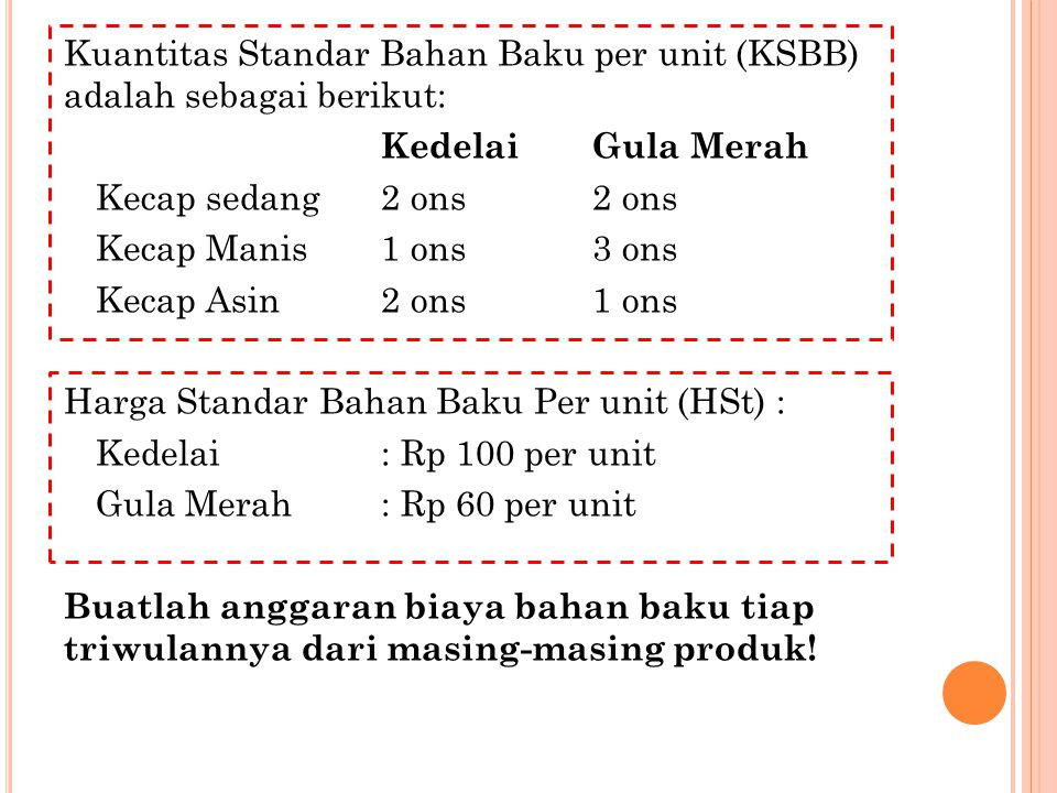 Kuantitas Standar Bahan Baku per unit (KSBB) adalah sebagai berikut: