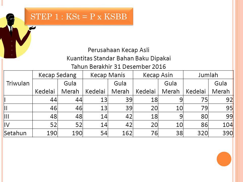 STEP 1 : KSt = P x KSBB Perusahaan Kecap Asli
