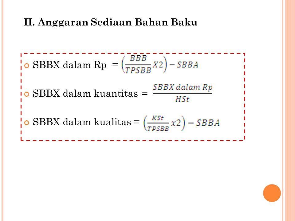 II. Anggaran Sediaan Bahan Baku