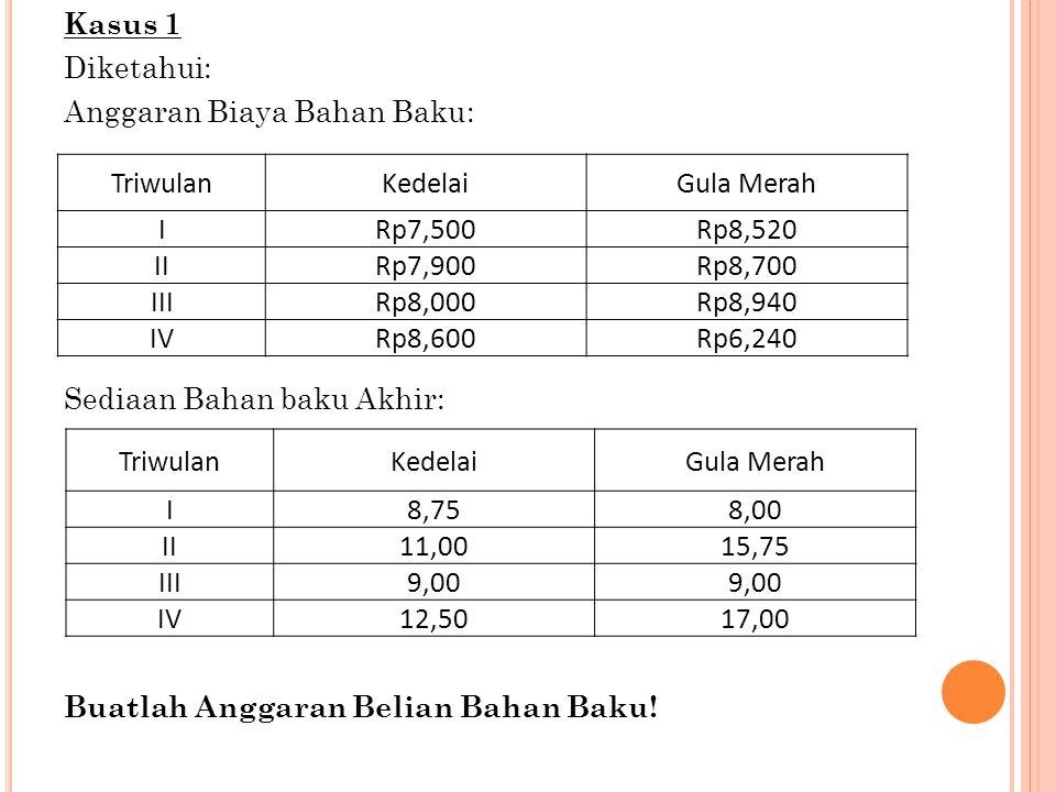 Kasus 1 Diketahui: Anggaran Biaya Bahan Baku: Sediaan Bahan baku Akhir: Buatlah Anggaran Belian Bahan Baku!