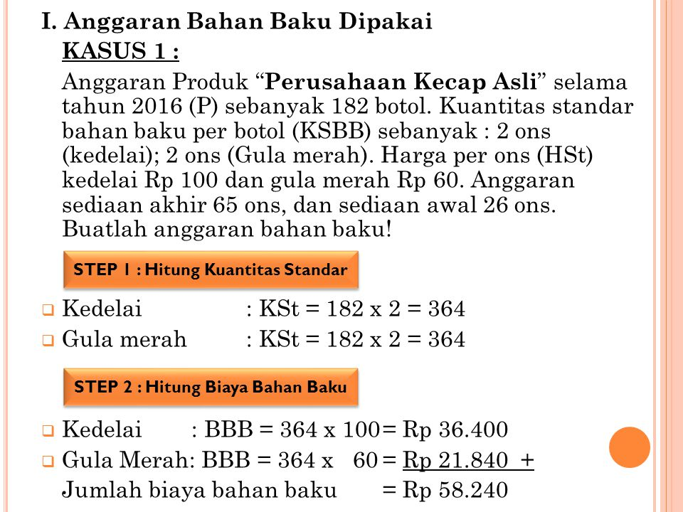 STEP 1 : Hitung Kuantitas Standar STEP 2 : Hitung Biaya Bahan Baku