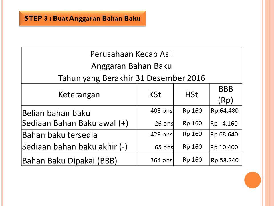 STEP 3 : Buat Anggaran Bahan Baku