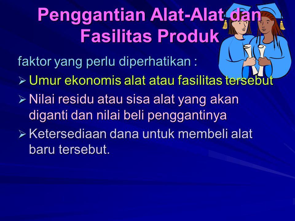 Penggantian Alat-Alat dan Fasilitas Produk