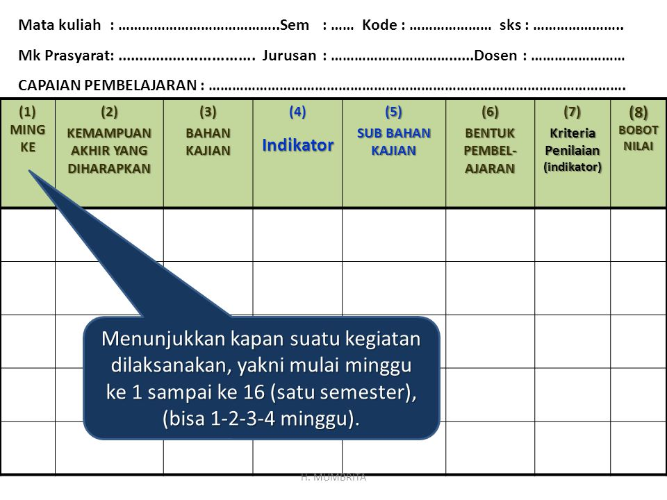 KEMAMPUAN AKHIR YANG DIHARAPKAN Kriteria Penilaian (indikator)