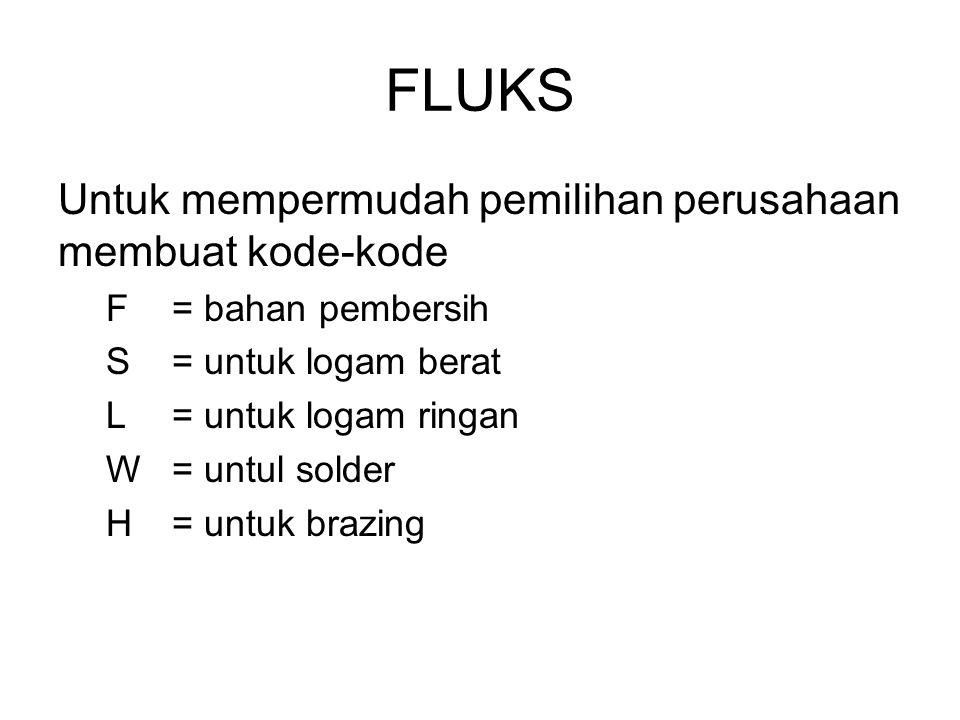 FLUKS Untuk mempermudah pemilihan perusahaan membuat kode-kode