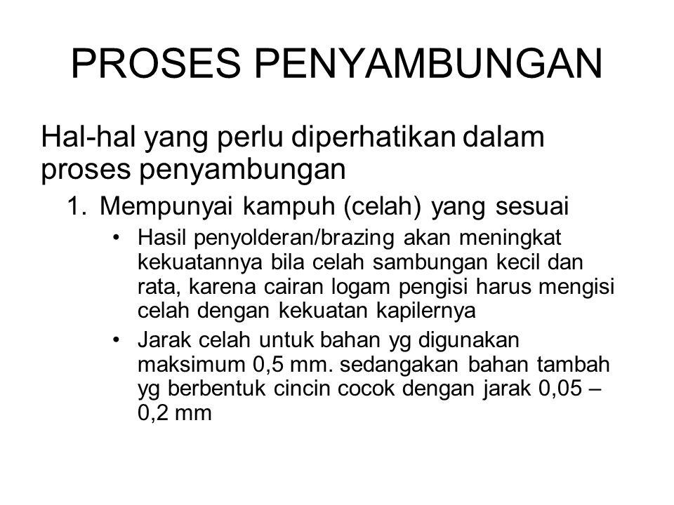 PROSES PENYAMBUNGAN Hal-hal yang perlu diperhatikan dalam proses penyambungan. Mempunyai kampuh (celah) yang sesuai.
