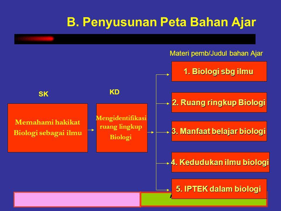 B. Penyusunan Peta Bahan Ajar