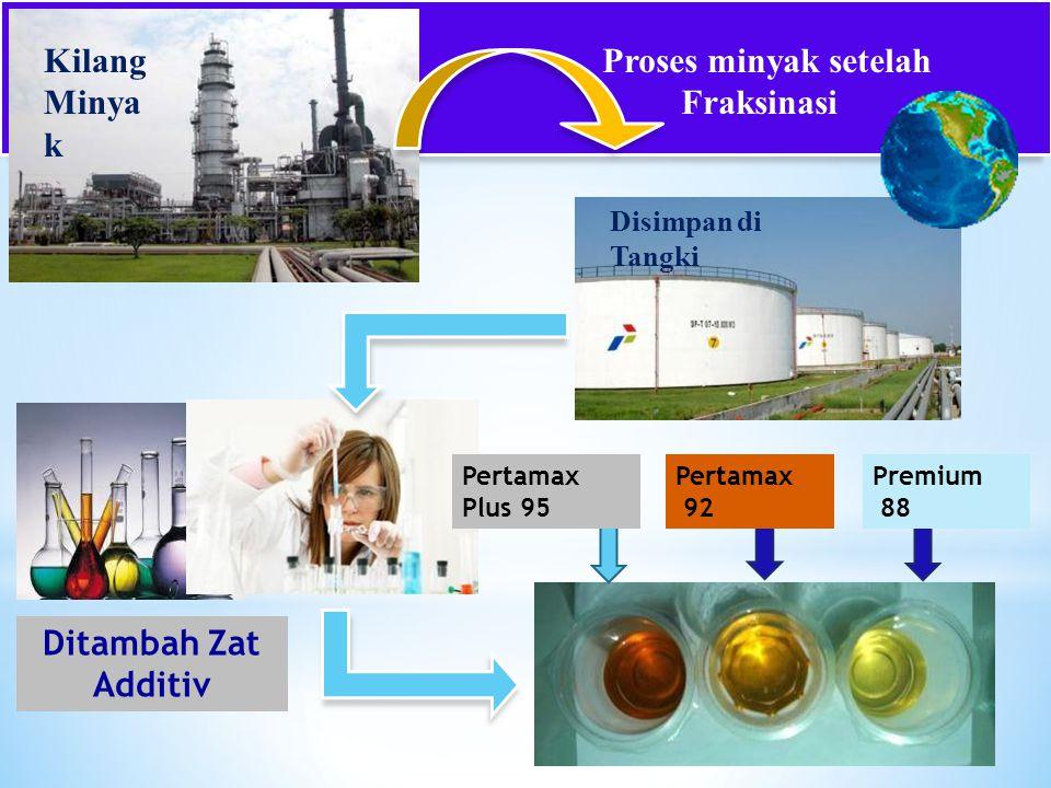Kilang Minyak Proses minyak setelah Fraksinasi Ditambah Zat Additiv