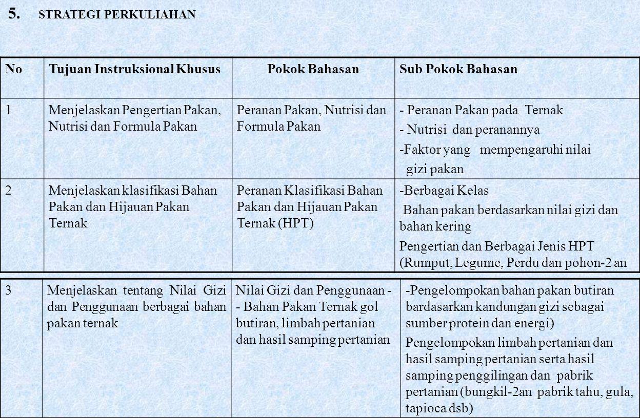 Tujuan Instruksional Khusus Pokok Bahasan Sub Pokok Bahasan