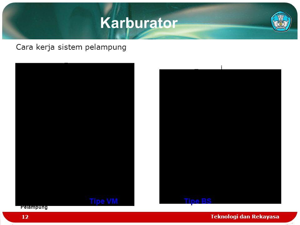Karburator Cara kerja sistem pelampung Tipe VM Tipe BS Pelampung