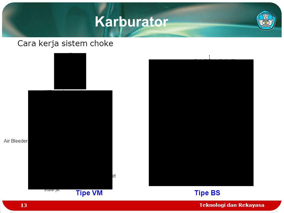 Karburator Cara kerja sistem choke Tipe VM Tipe BS Saluran keluar
