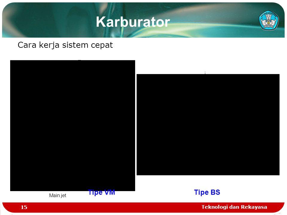 Karburator Cara kerja sistem cepat Tipe VM Tipe BS Main jet