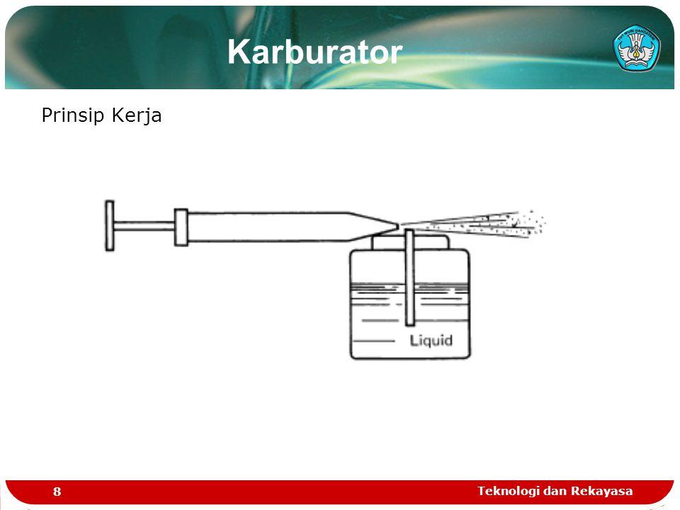 Karburator Prinsip Kerja Teknologi dan Rekayasa