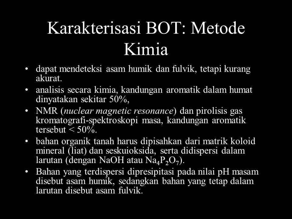 Karakterisasi BOT: Metode Kimia
