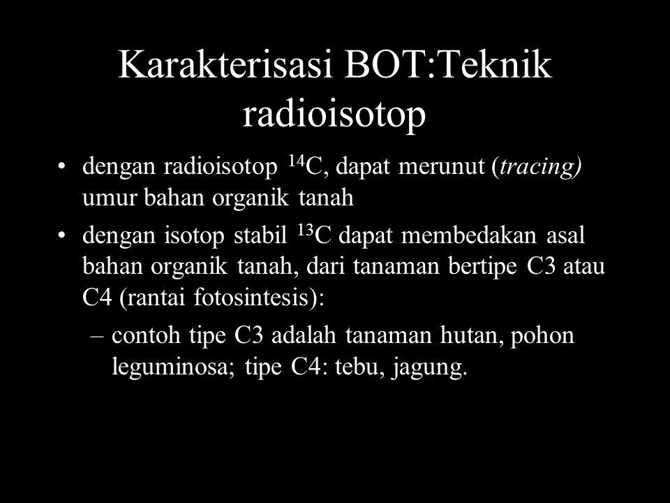 Karakterisasi BOT:Teknik radioisotop