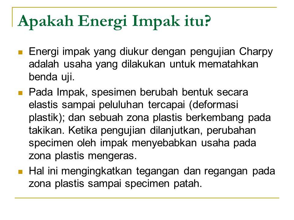 Apakah Energi Impak itu