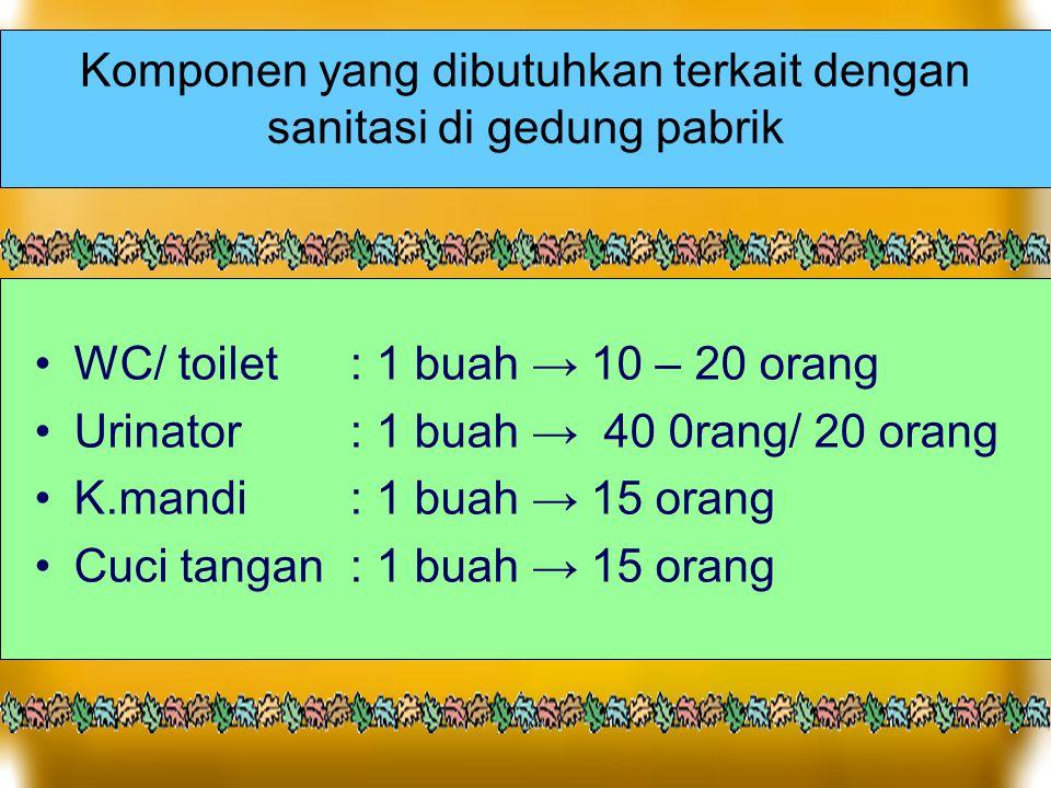 Komponen yang dibutuhkan terkait dengan sanitasi di gedung pabrik