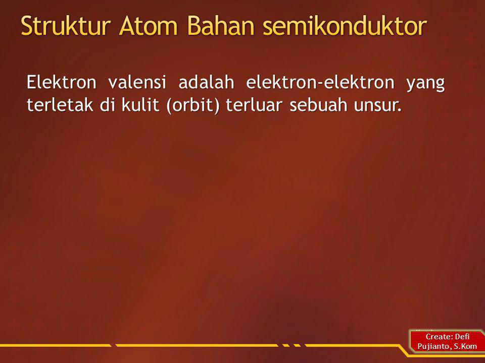 Struktur Atom Bahan semikonduktor