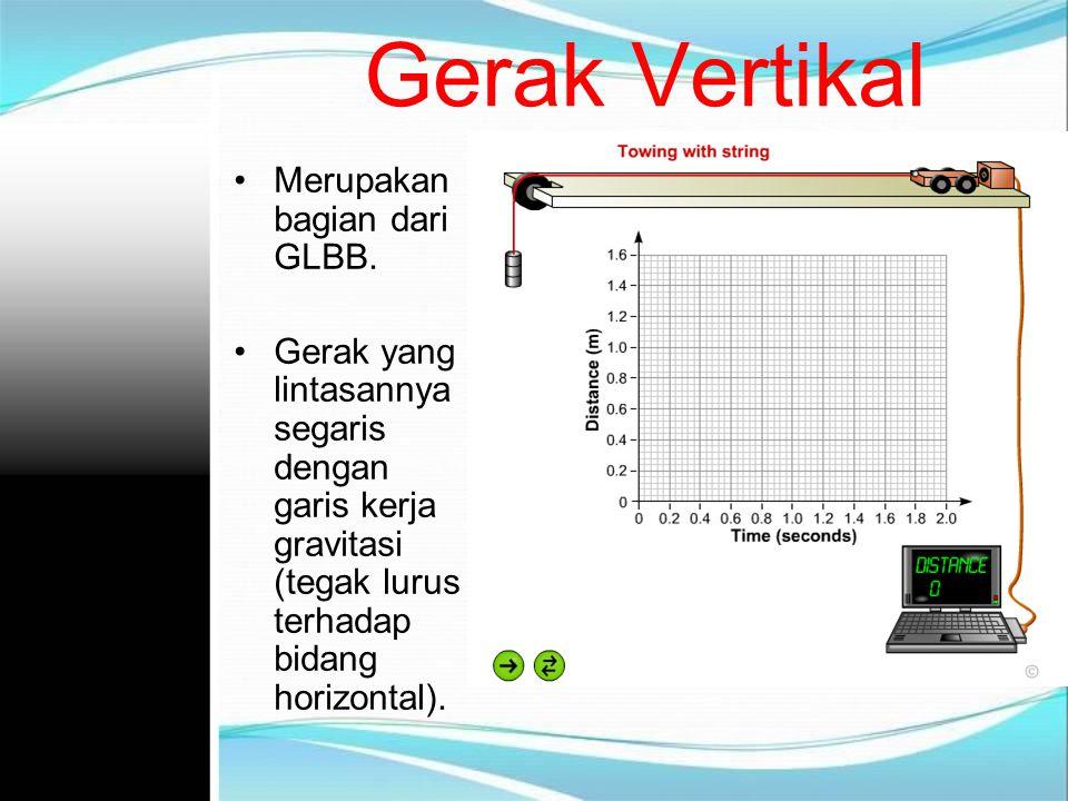 Gerak Vertikal Merupakan bagian dari GLBB.