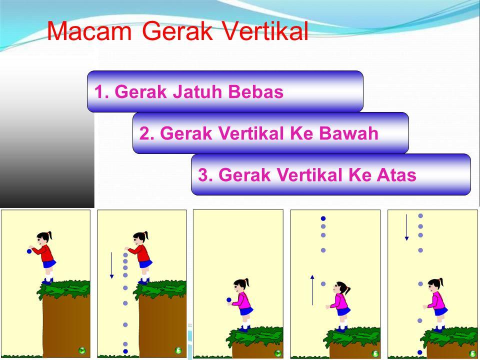 Macam Gerak Vertikal 1. Gerak Jatuh Bebas 2. Gerak Vertikal Ke Bawah