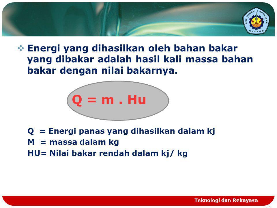 Energi yang dihasilkan oleh bahan bakar yang dibakar adalah hasil kali massa bahan bakar dengan nilai bakarnya.
