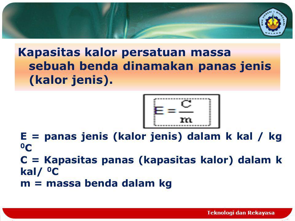 Kapasitas kalor persatuan massa sebuah benda dinamakan panas jenis (kalor jenis).