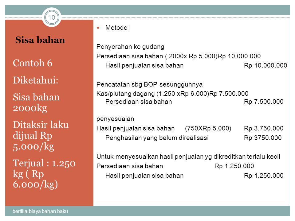 Ditaksir laku dijual Rp 5.000/kg