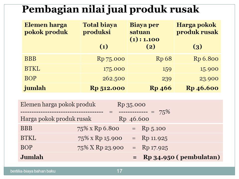 Pembagian nilai jual produk rusak