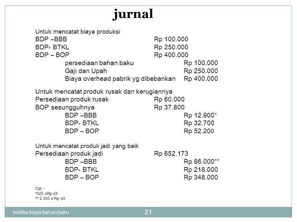 jurnal BDP –BBB Rp 100.000 BDP- BTKL Rp 250.000 BDP – BOP Rp 400.000