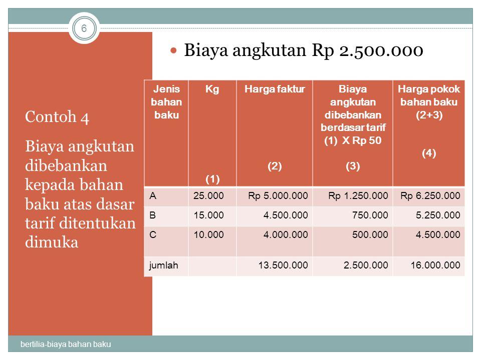 Biaya angkutan dibebankan berdasar tarif