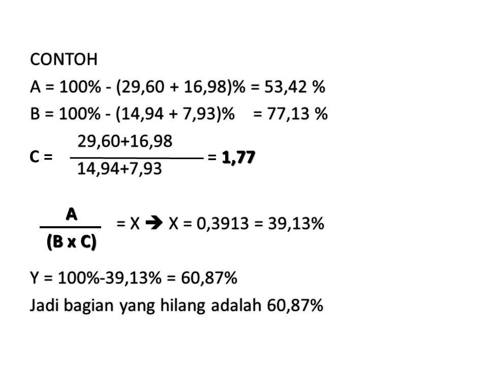 CONTOH A = 100% - (29,60 + 16,98)% = 53,42 % B = 100% - (14,94 + 7,93)% = 77,13 % 29,60+16,98.