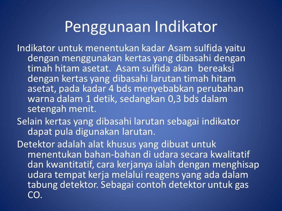 Penggunaan Indikator