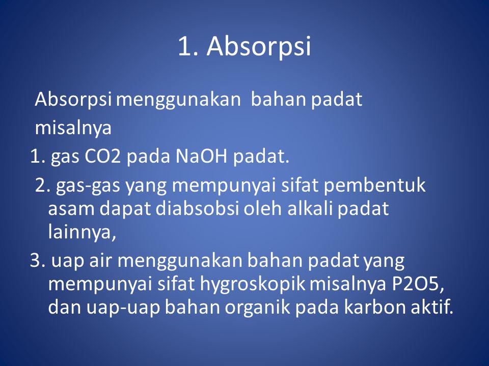 1. Absorpsi Absorpsi menggunakan bahan padat misalnya