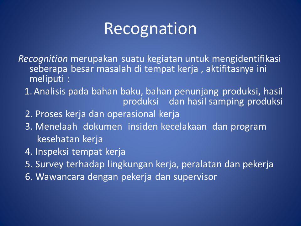 Recognation Recognition merupakan suatu kegiatan untuk mengidentifikasi seberapa besar masalah di tempat kerja , aktifitasnya ini meliputi :