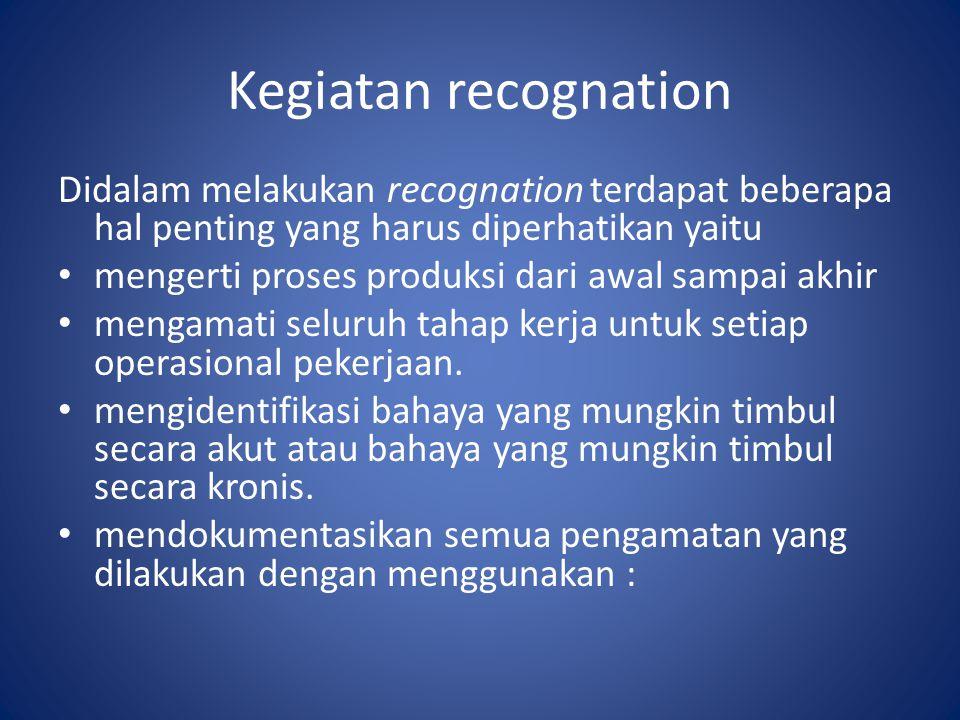 Kegiatan recognation Didalam melakukan recognation terdapat beberapa hal penting yang harus diperhatikan yaitu.