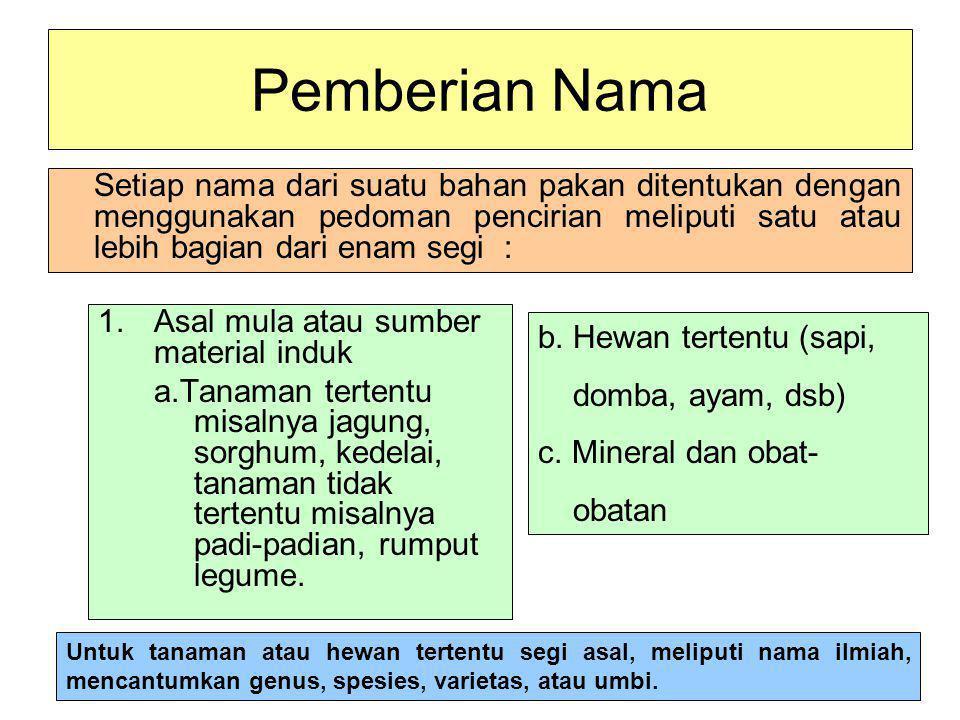 Pemberian Nama Setiap nama dari suatu bahan pakan ditentukan dengan menggunakan pedoman pencirian meliputi satu atau lebih bagian dari enam segi :