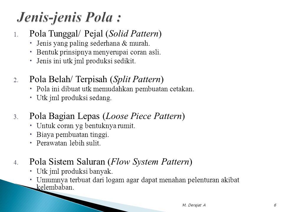 Jenis-jenis Pola : Pola Tunggal/ Pejal (Solid Pattern)