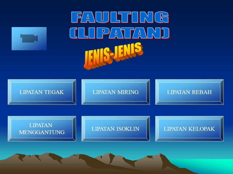 FAULTING (LIPATAN) JENIS-JENIS LIPATAN TEGAK LIPATAN MIRING