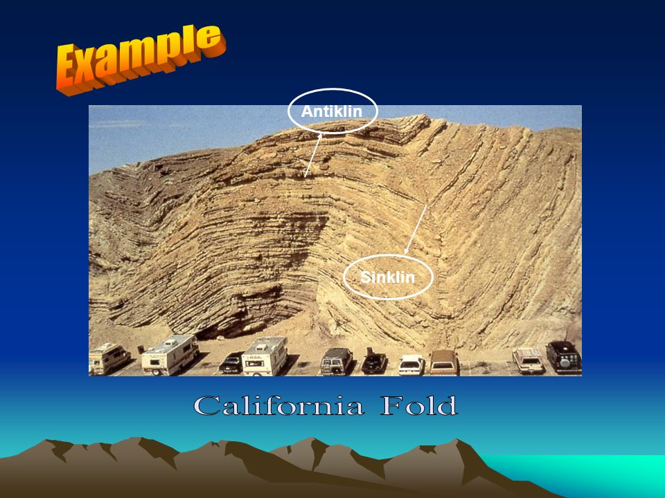 Example Sinklin Antiklin California Fold