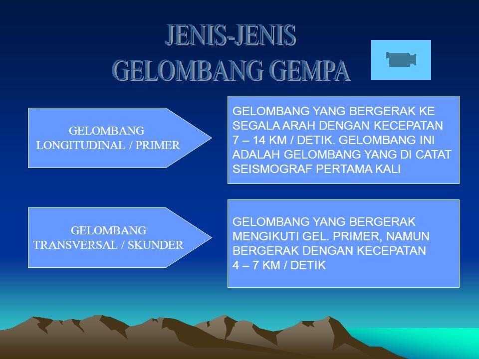 JENIS-JENIS GELOMBANG GEMPA GELOMBANG YANG BERGERAK KE