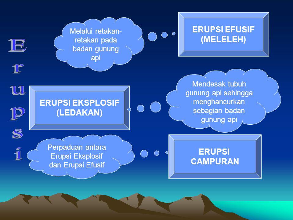 Erupsi ERUPSI EFUSIF (MELELEH) ERUPSI EKSPLOSIF (LEDAKAN) ERUPSI