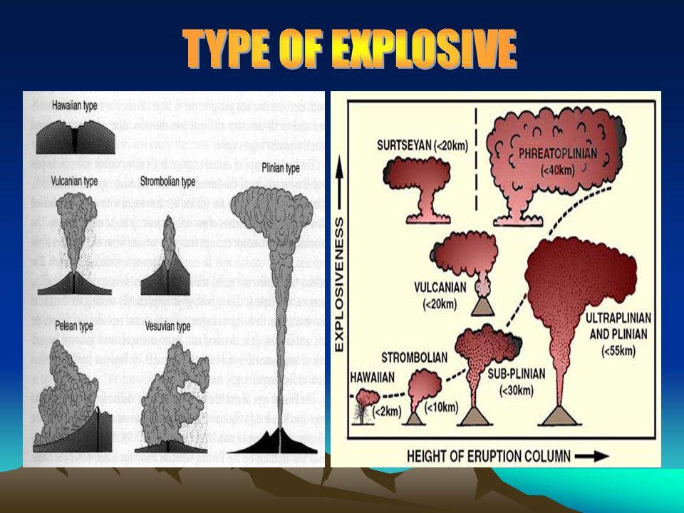 TYPE OF EXPLOSIVE