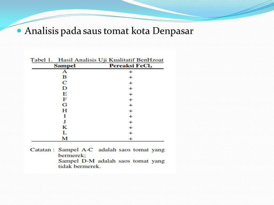 Analisis pada saus tomat kota Denpasar